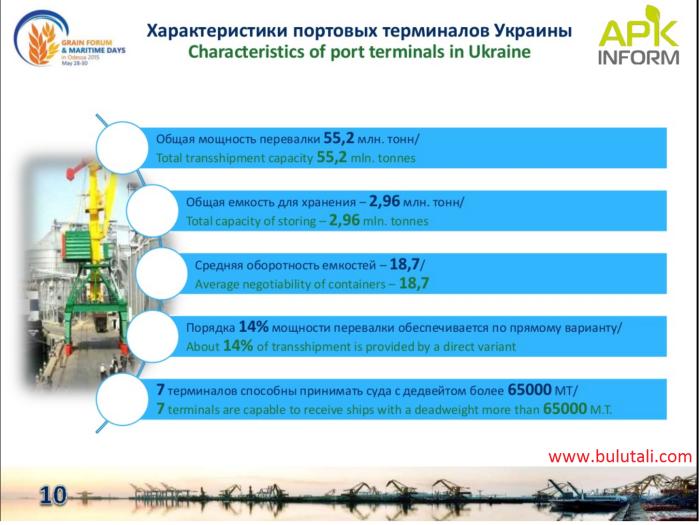 ukr201510