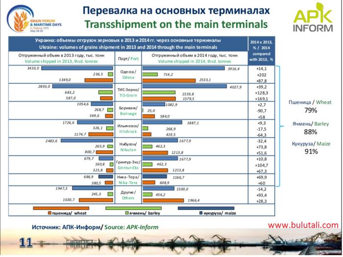 ukr201511