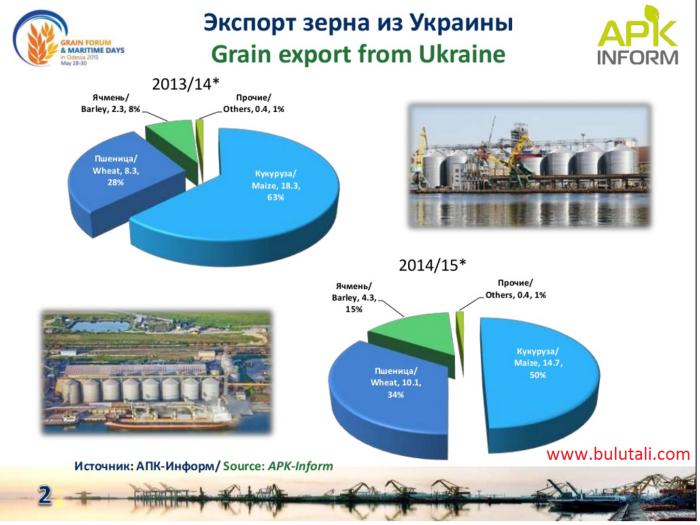 ukr20152