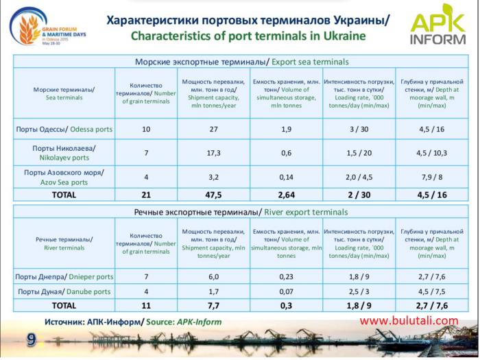 ukr20159
